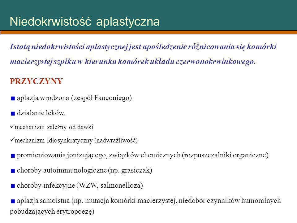 Skazy osoczowe SKAZY OSOCZOWE WRODZONE hemofilia typu A hemofilia typu B hemofilia typu C choroba von Willebranda SKAZY OSOCZOWE NABYTE niedobór osoczowych czynników krzepnięcia choroby wątroby niedobór witaminy K leki antagoniści witaminy K (dikumarol) zespół wykrzepiania wewnątrzkomórkowego (DIC)