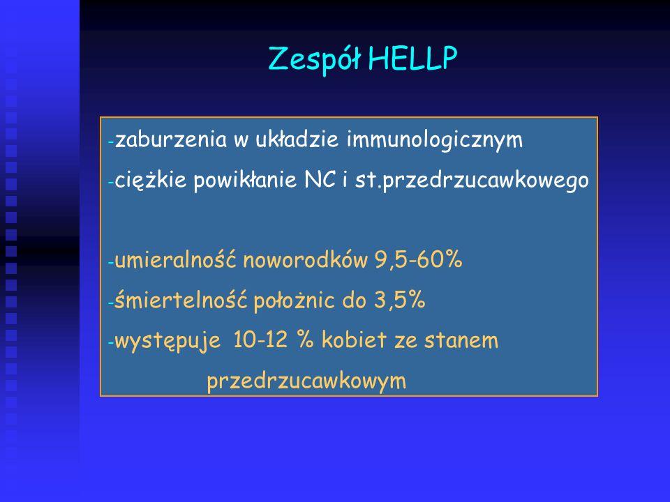 Zespół HELLP - - zaburzenia w układzie immunologicznym - - ciężkie powikłanie NC i st.przedrzucawkowego - - umieralność noworodków 9,5-60% - - śmierte