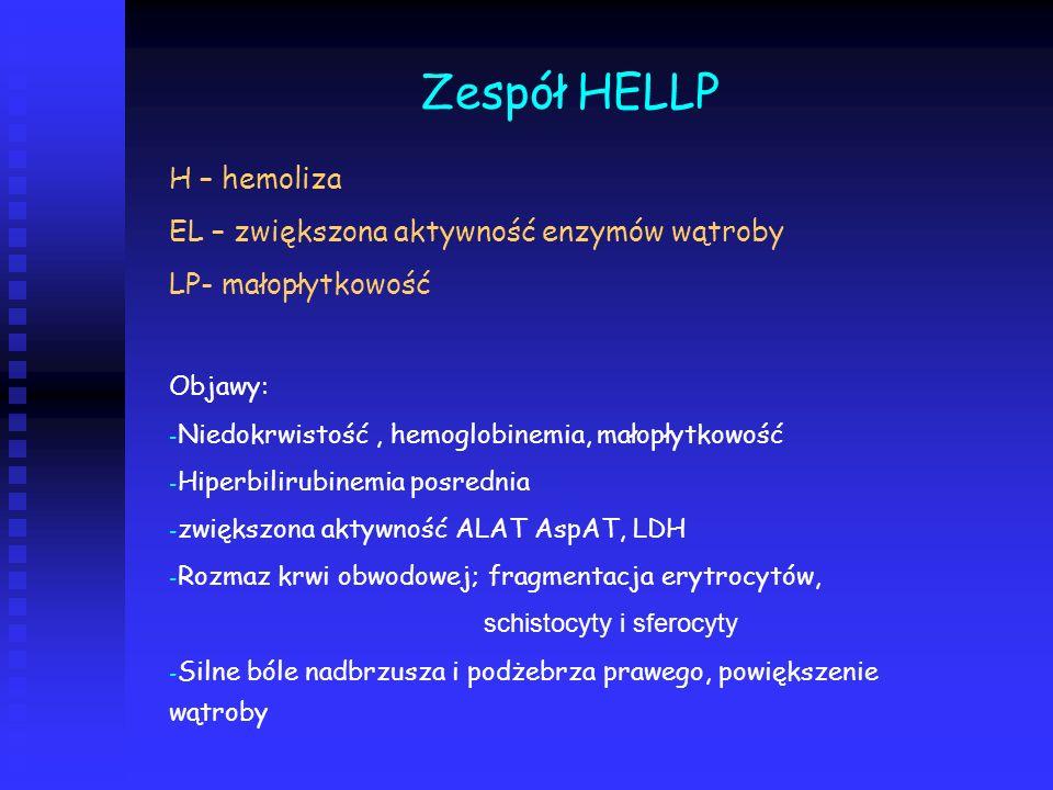 Zespół HELLP H – hemoliza EL – zwiększona aktywność enzymów wątroby LP- małopłytkowość Objawy: - - Niedokrwistość, hemoglobinemia, małopłytkowość - -