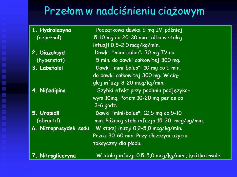 Przełom w nadciśnieniu ciążowym 1. Hydralazyna Początkowa dawka 5 mg IV, później (nepresol) 5-10 mg co 20-30 min., albo w stałej infuzji 0,5-2,0 mcg/k