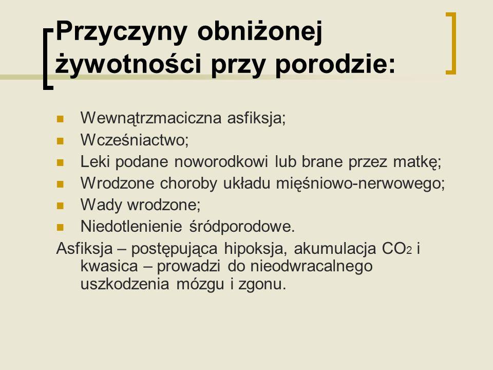 Bezdech pierwotny i wtórny: O 2 – powoduje przyspieszony oddech a następnie bezdech, HR, napięcia mm.