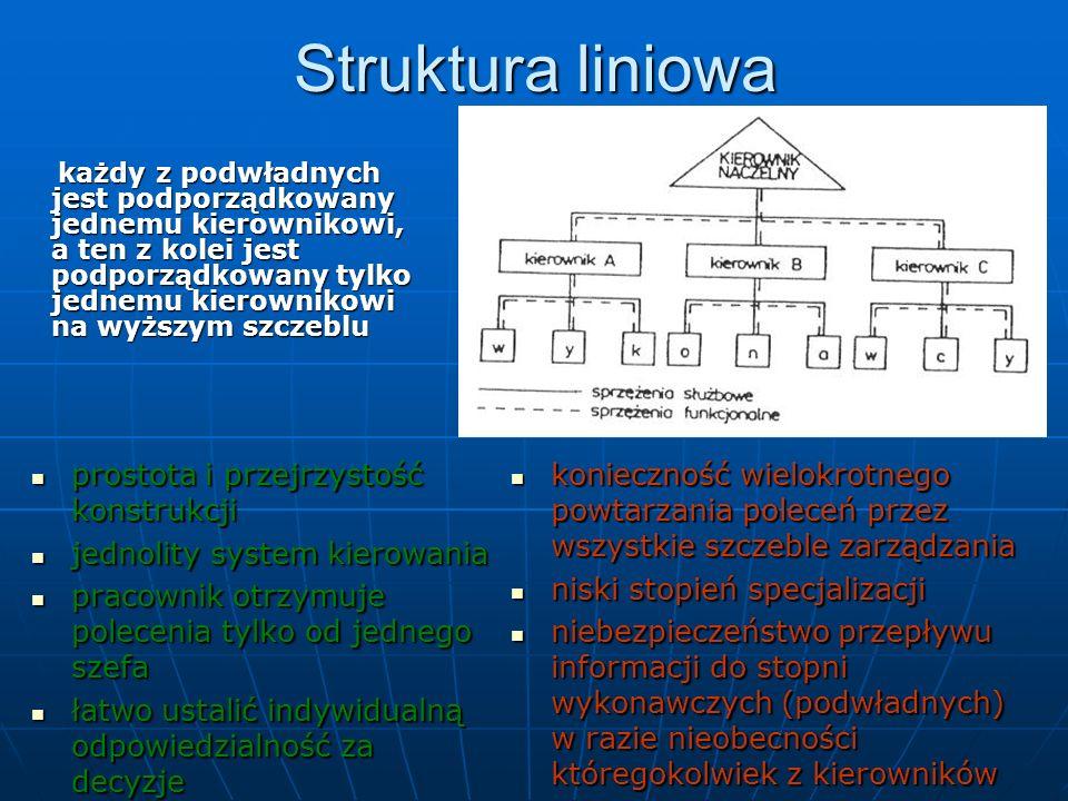 Struktura liniowa każdy z podwładnych jest podporządkowany jednemu kierownikowi, a ten z kolei jest podporządkowany tylko jednemu kierownikowi na wyżs