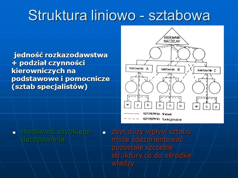 Struktura liniowo - sztabowa jedność rozkazodawstwa + podział czynności kierowniczych na podstawowe i pomocnicze (sztab specjalistów) jedność rozkazod