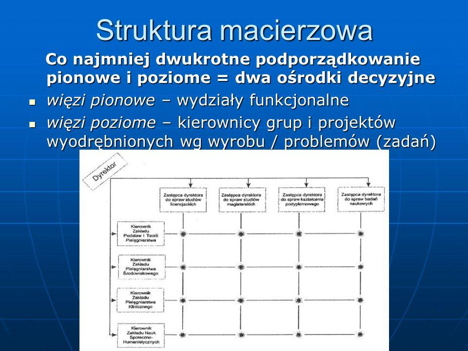 Struktura macierzowa Co najmniej dwukrotne podporządkowanie pionowe i poziome = dwa ośrodki decyzyjne Co najmniej dwukrotne podporządkowanie pionowe i