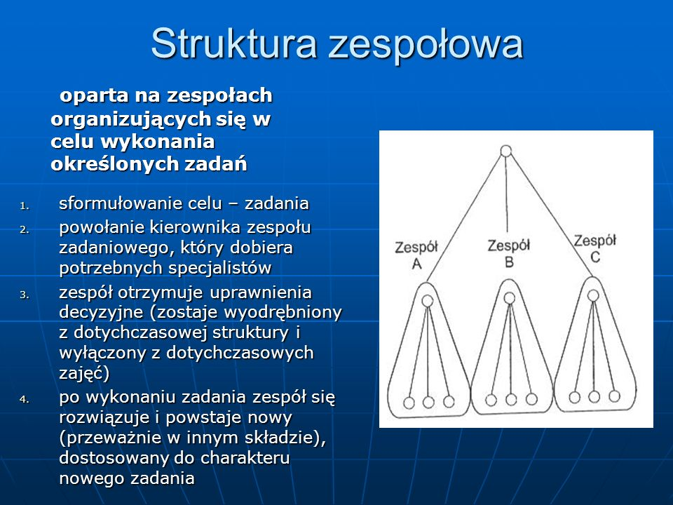 Struktura zespołowa oparta na zespołach organizujących się w celu wykonania określonych zadań oparta na zespołach organizujących się w celu wykonania