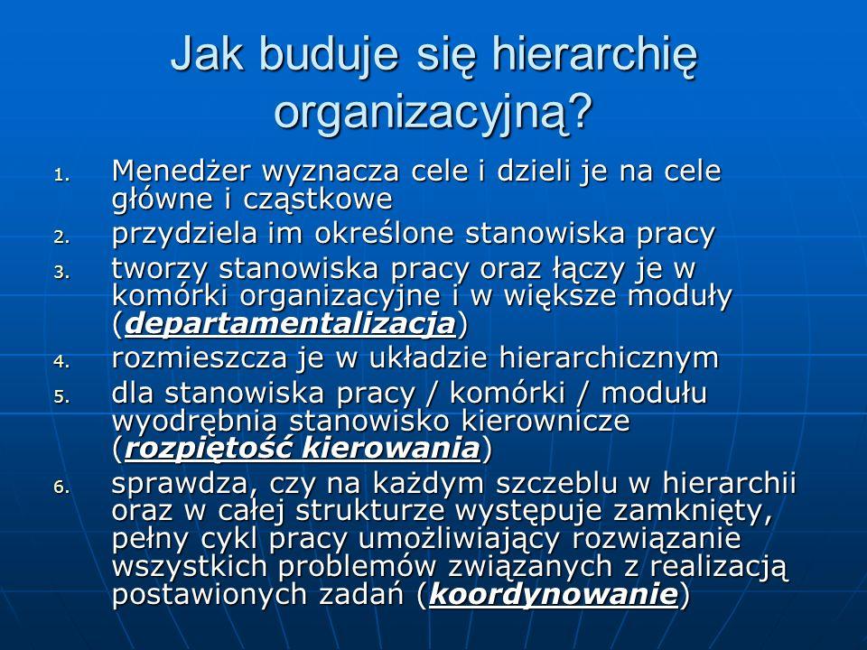 Jak buduje się hierarchię organizacyjną? 1. Menedżer wyznacza cele i dzieli je na cele główne i cząstkowe 2. przydziela im określone stanowiska pracy