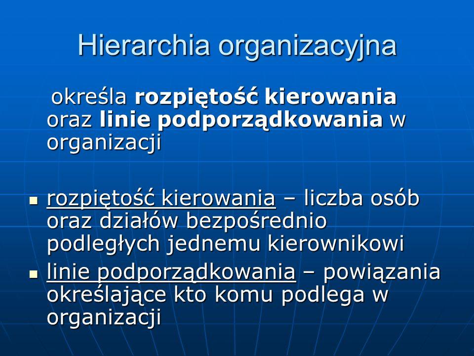 Hierarchia organizacyjna określa rozpiętość kierowania oraz linie podporządkowania w organizacji określa rozpiętość kierowania oraz linie podporządkow