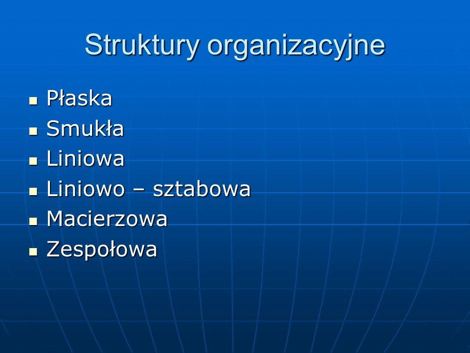 Struktury organizacyjne Płaska Płaska Smukła Smukła Liniowa Liniowa Liniowo – sztabowa Liniowo – sztabowa Macierzowa Macierzowa Zespołowa Zespołowa