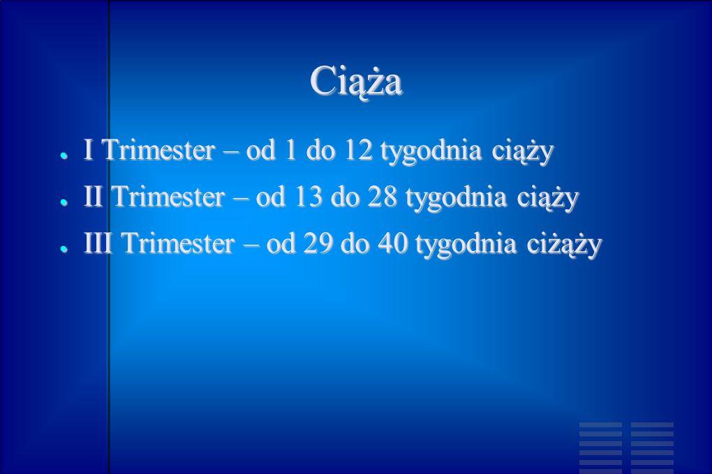 Ciąża I Trimester – od 1 do 12 tygodnia ciąży I Trimester – od 1 do 12 tygodnia ciąży II Trimester – od 13 do 28 tygodnia ciąży II Trimester – od 13 d