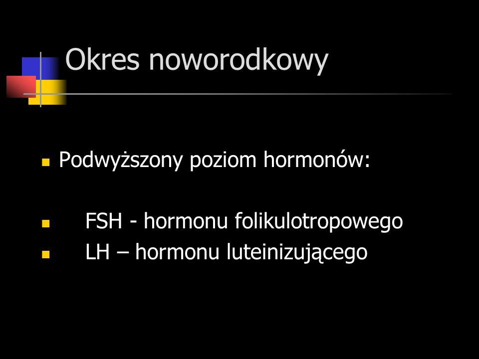 Okres noworodkowy Podwyższony poziom hormonów: FSH - hormonu folikulotropowego LH – hormonu luteinizującego