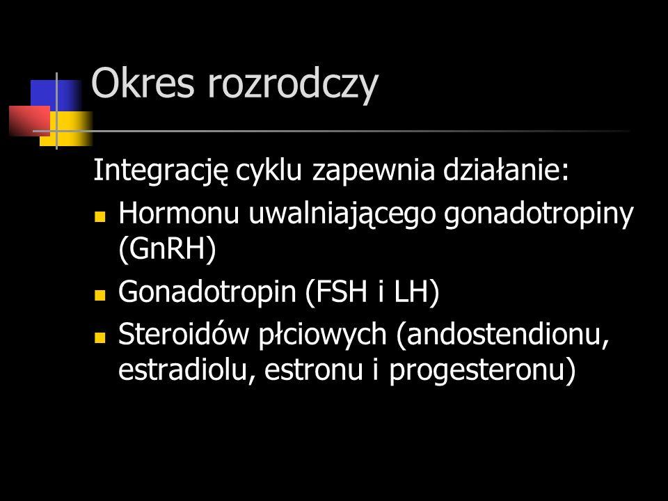 Okres rozrodczy Integrację cyklu zapewnia działanie: Hormonu uwalniającego gonadotropiny (GnRH) Gonadotropin (FSH i LH) Steroidów płciowych (andostend