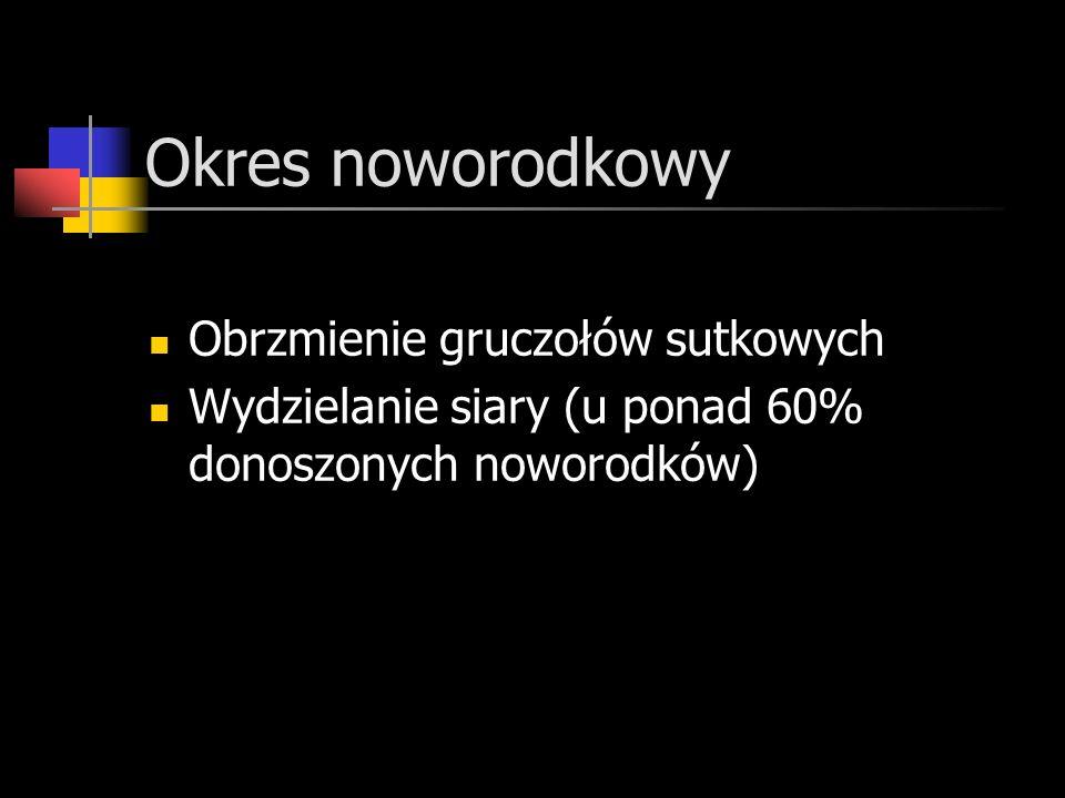 Okres noworodkowy Obrzmienie gruczołów sutkowych Wydzielanie siary (u ponad 60% donoszonych noworodków)