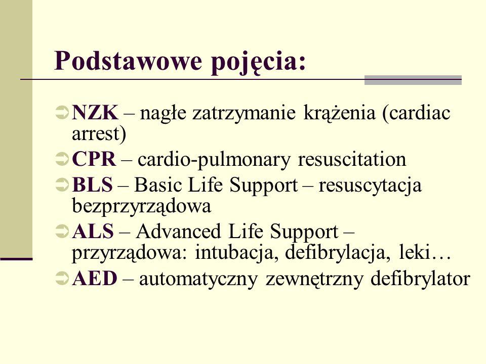 Podstawowe pojęcia: NZK – nagłe zatrzymanie krążenia (cardiac arrest) CPR – cardio-pulmonary resuscitation BLS – Basic Life Support – resuscytacja bezprzyrządowa ALS – Advanced Life Support – przyrządowa: intubacja, defibrylacja, leki… AED – automatyczny zewnętrzny defibrylator