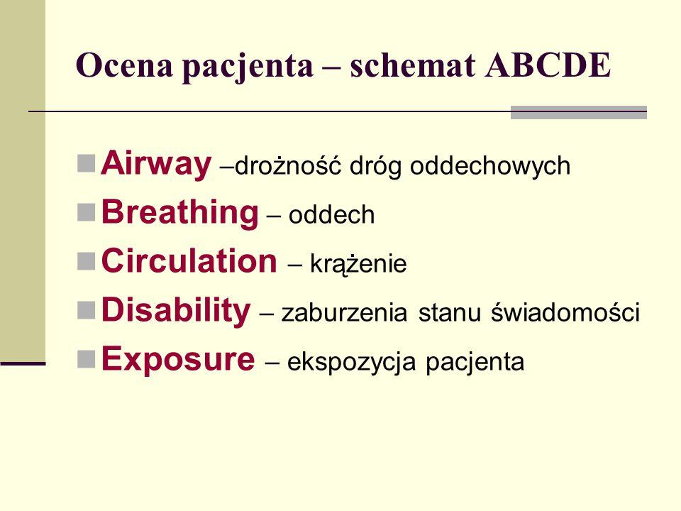 Ocena pacjenta – schemat ABCDE Airway –drożność dróg oddechowych Breathing – oddech Circulation – krążenie Disability – zaburzenia stanu świadomości Exposure – ekspozycja pacjenta