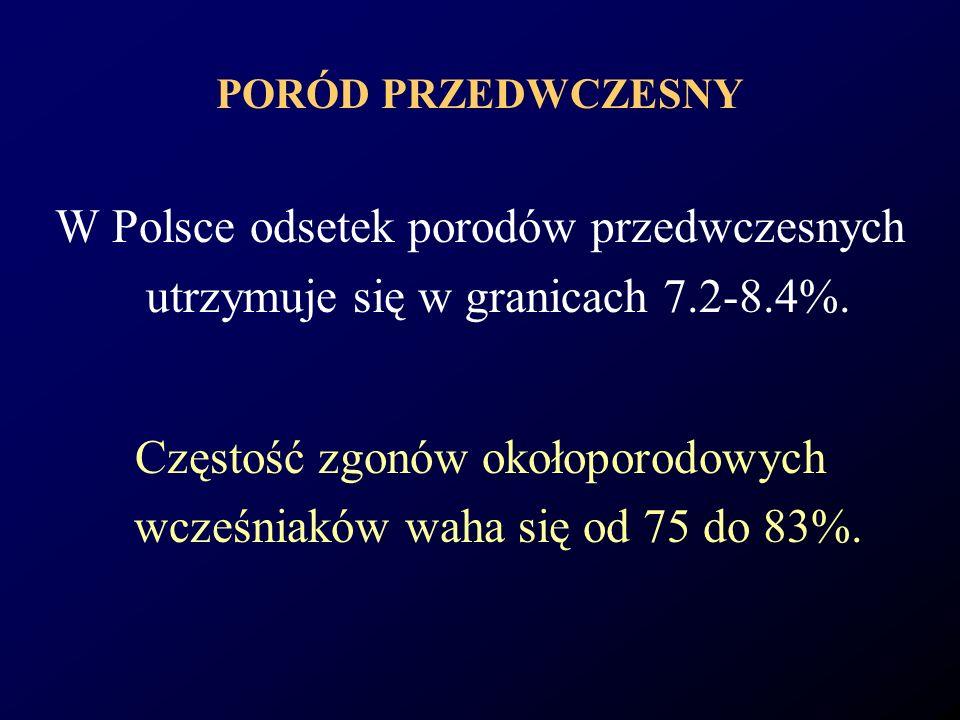 PORÓD PRZEDWCZESNY W Polsce odsetek porodów przedwczesnych utrzymuje się w granicach 7.2-8.4%. Częstość zgonów okołoporodowych wcześniaków waha się od