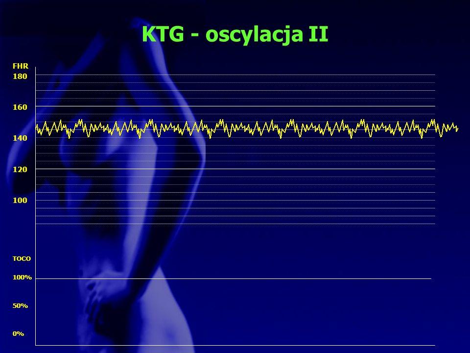 KTG - oscylacja II FHR 180 160 140 120 100 TOCO 100% 50% 0%