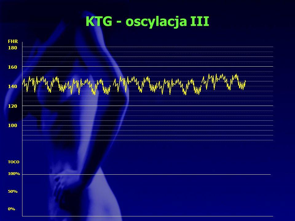 KTG - oscylacja III FHR 180 160 140 120 100 TOCO 100% 50% 0%