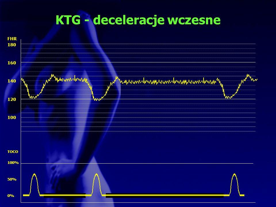KTG - deceleracje wczesne FHR 180 160 140 120 100 TOCO 100% 50% 0%