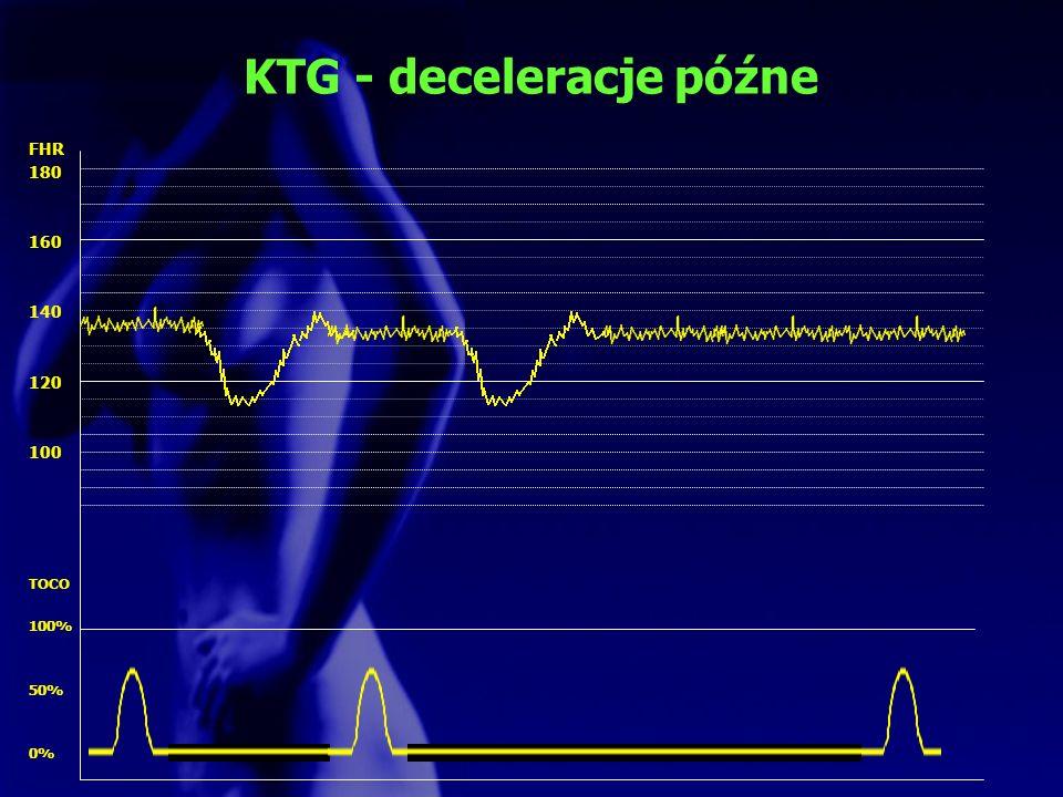 KTG - deceleracje późne FHR 180 160 140 120 100 TOCO 100% 50% 0%