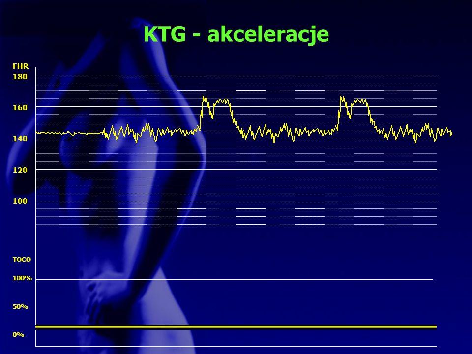KTG - akceleracje FHR 180 160 140 120 100 TOCO 100% 50% 0%