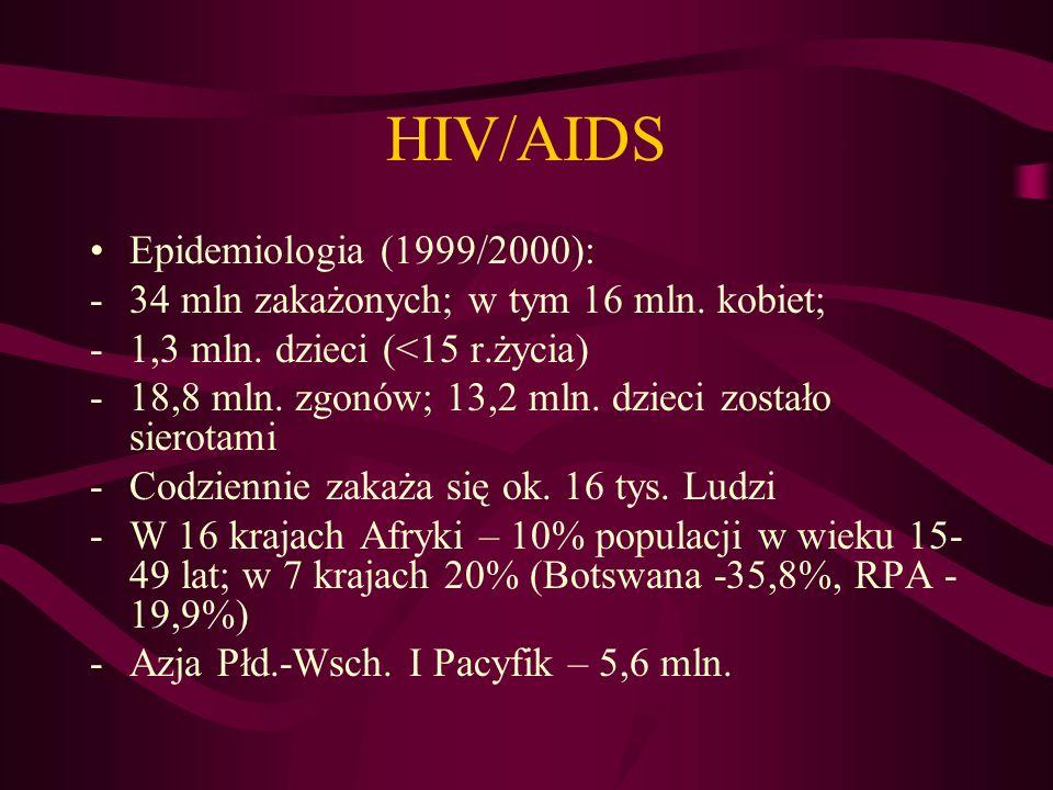 HIV/AIDS Epidemiologia (1999/2000): -34 mln zakażonych; w tym 16 mln.
