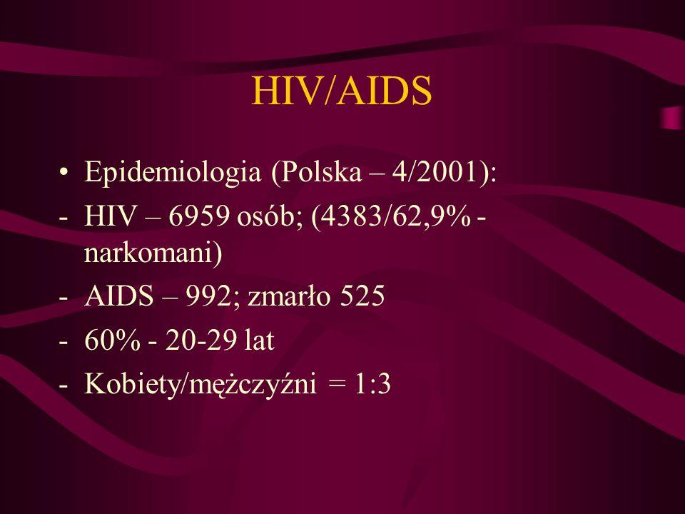 HIV/AIDS Epidemiologia (Polska – 4/2001): -HIV – 6959 osób; (4383/62,9% - narkomani) -AIDS – 992; zmarło 525 -60% - 20-29 lat -Kobiety/mężczyźni = 1:3