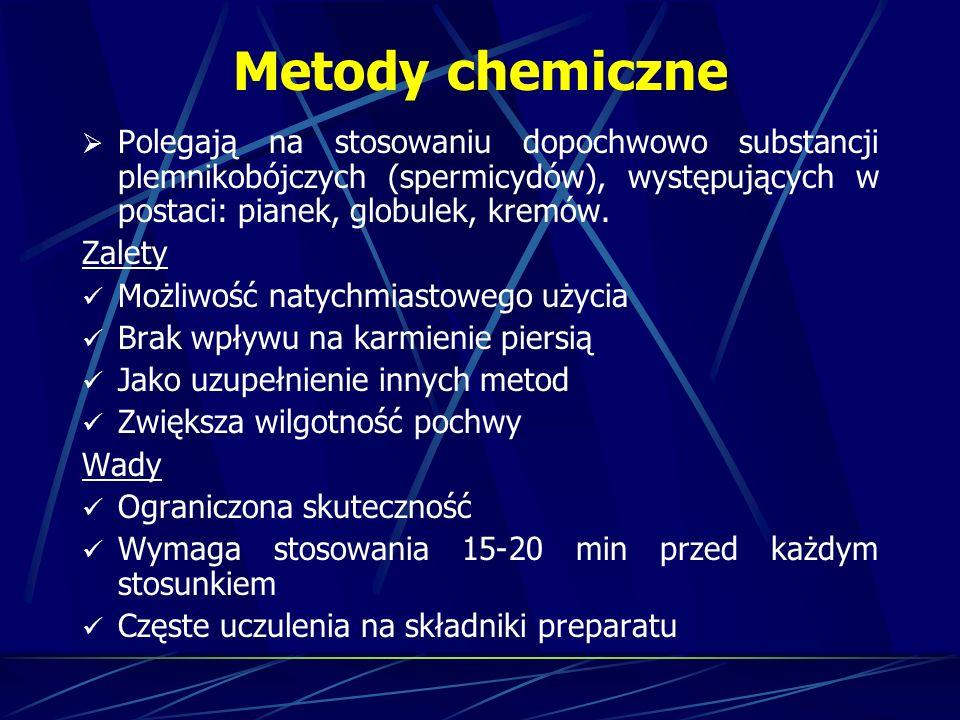 Metody chemiczne Polegają na stosowaniu dopochwowo substancji plemnikobójczych (spermicydów), występujących w postaci: pianek, globulek, kremów. Zalet