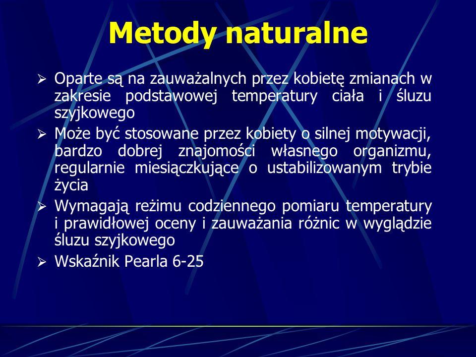 Metody naturalne Oparte są na zauważalnych przez kobietę zmianach w zakresie podstawowej temperatury ciała i śluzu szyjkowego Może być stosowane przez