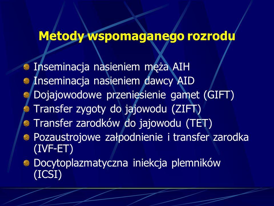 Metody wspomaganego rozrodu Inseminacja nasieniem męża AIH Inseminacja nasieniem dawcy AID Dojajowodowe przeniesienie gamet (GIFT) Transfer zygoty do