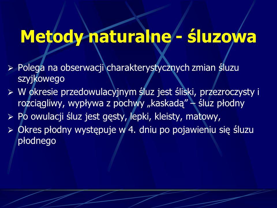 Metody naturalne - śluzowa Polega na obserwacji charakterystycznych zmian śluzu szyjkowego W okresie przedowulacyjnym śluz jest śliski, przezroczysty