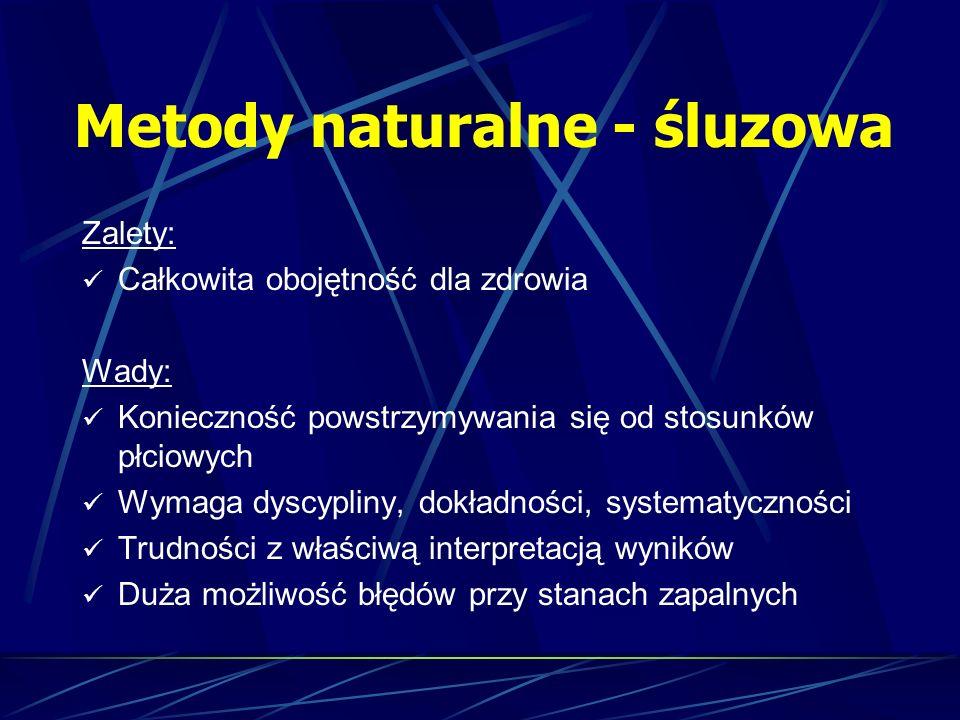 Metody naturalne - śluzowa Zalety: Całkowita obojętność dla zdrowia Wady: Konieczność powstrzymywania się od stosunków płciowych Wymaga dyscypliny, do