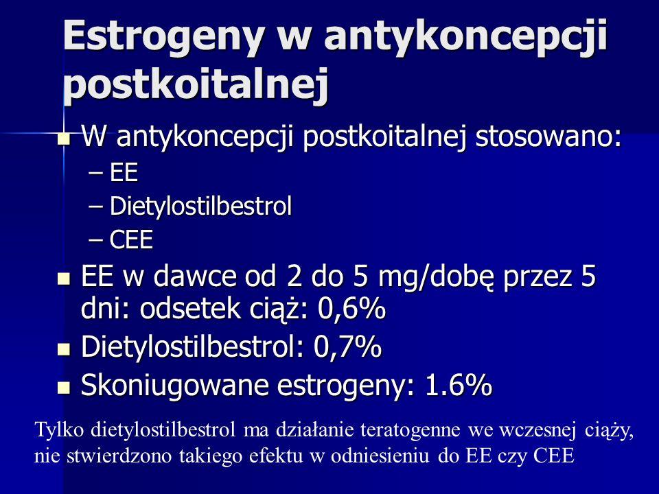 Estrogeny w antykoncepcji postkoitalnej W antykoncepcji postkoitalnej stosowano: W antykoncepcji postkoitalnej stosowano: –EE –Dietylostilbestrol –CEE