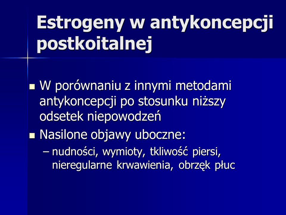 Estrogeny w antykoncepcji postkoitalnej W porównaniu z innymi metodami antykoncepcji po stosunku niższy odsetek niepowodzeń W porównaniu z innymi meto