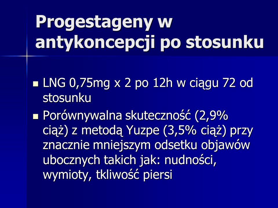 Progestageny w antykoncepcji po stosunku LNG 0,75mg x 2 po 12h w ciągu 72 od stosunku LNG 0,75mg x 2 po 12h w ciągu 72 od stosunku Porównywalna skutec