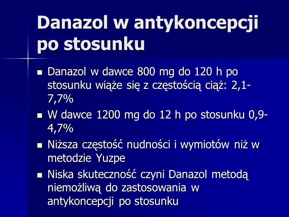 Danazol w antykoncepcji po stosunku Danazol w dawce 800 mg do 120 h po stosunku wiąże się z częstością ciąż: 2,1- 7,7% Danazol w dawce 800 mg do 120 h