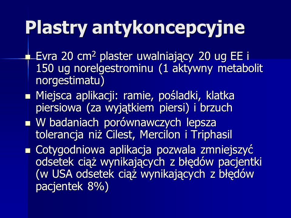 Plastry antykoncepcyjne Evra 20 cm 2 plaster uwalniający 20 ug EE i 150 ug norelgestrominu (1 aktywny metabolit norgestimatu) Evra 20 cm 2 plaster uwa