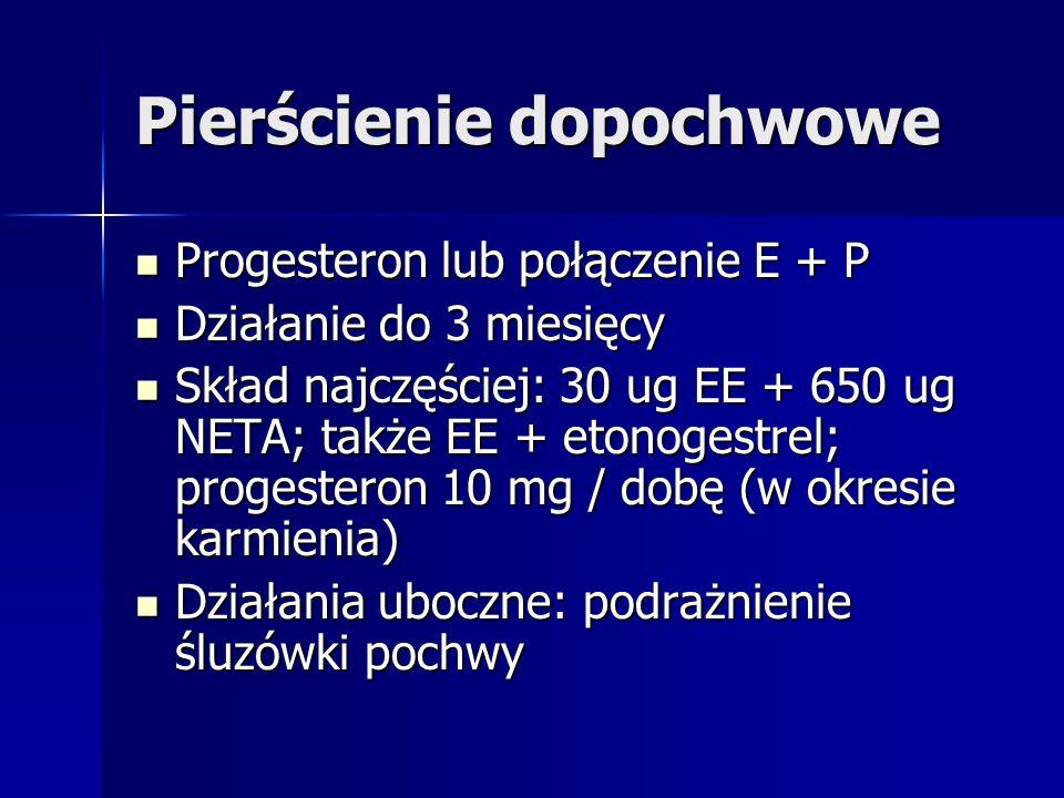 Pierścienie dopochwowe Progesteron lub połączenie E + P Progesteron lub połączenie E + P Działanie do 3 miesięcy Działanie do 3 miesięcy Skład najczęś