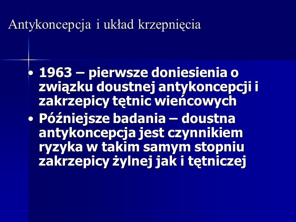 Antykoncepcja i układ krzepnięcia 1963 – pierwsze doniesienia o związku doustnej antykoncepcji i zakrzepicy tętnic wieńcowych1963 – pierwsze doniesien