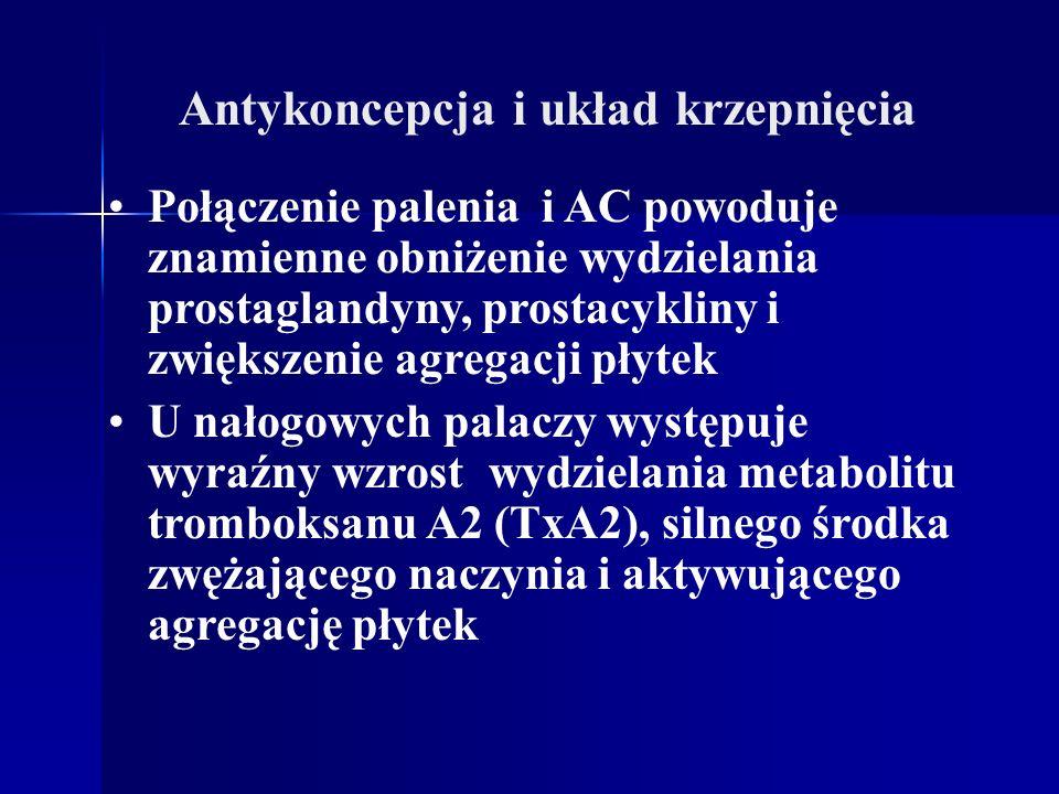 Antykoncepcja i układ krzepnięcia Połączenie palenia i AC powoduje znamienne obniżenie wydzielania prostaglandyny, prostacykliny i zwiększenie agregac