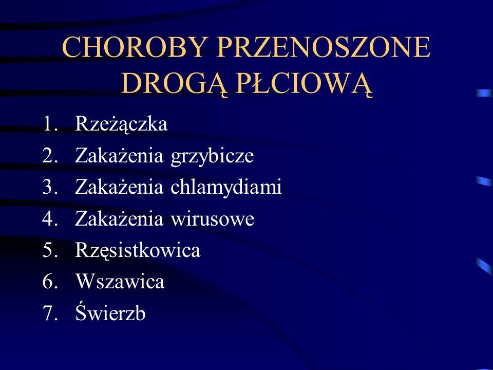 CHOROBY PRZENOSZONE DROGĄ PŁCIOWĄ 1.Rzeżączka 2.Zakażenia grzybicze 3.Zakażenia chlamydiami 4.Zakażenia wirusowe 5.Rzęsistkowica 6.Wszawica 7.Świerzb