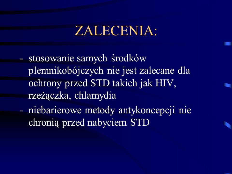ZALECENIA: -stosowanie samych środków plemnikobójczych nie jest zalecane dla ochrony przed STD takich jak HIV, rzeżączka, chlamydia -niebarierowe metody antykoncepcji nie chronią przed nabyciem STD