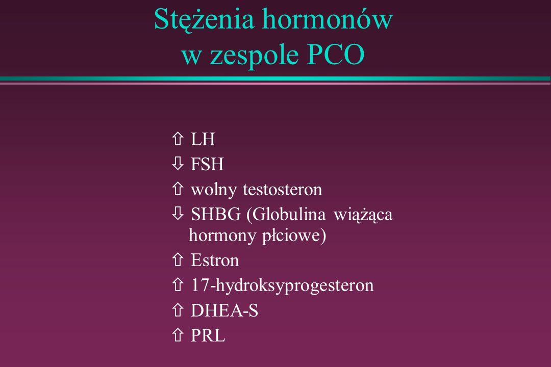 Stężenia hormonów w zespole PCO LH FSH wolny testosteron SHBG (Globulina wiążąca hormony płciowe) Estron 17-hydroksyprogesteron DHEA-S PRL