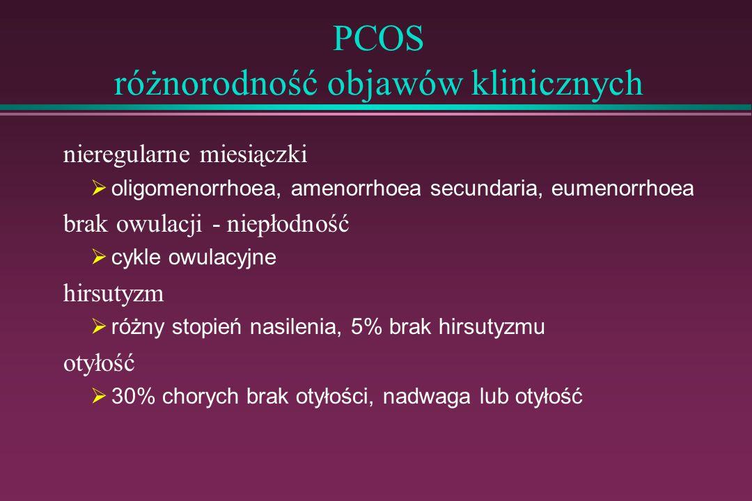 PCOS różnorodność objawów klinicznych nieregularne miesiączki oligomenorrhoea, amenorrhoea secundaria, eumenorrhoea brak owulacji - niepłodność cykle