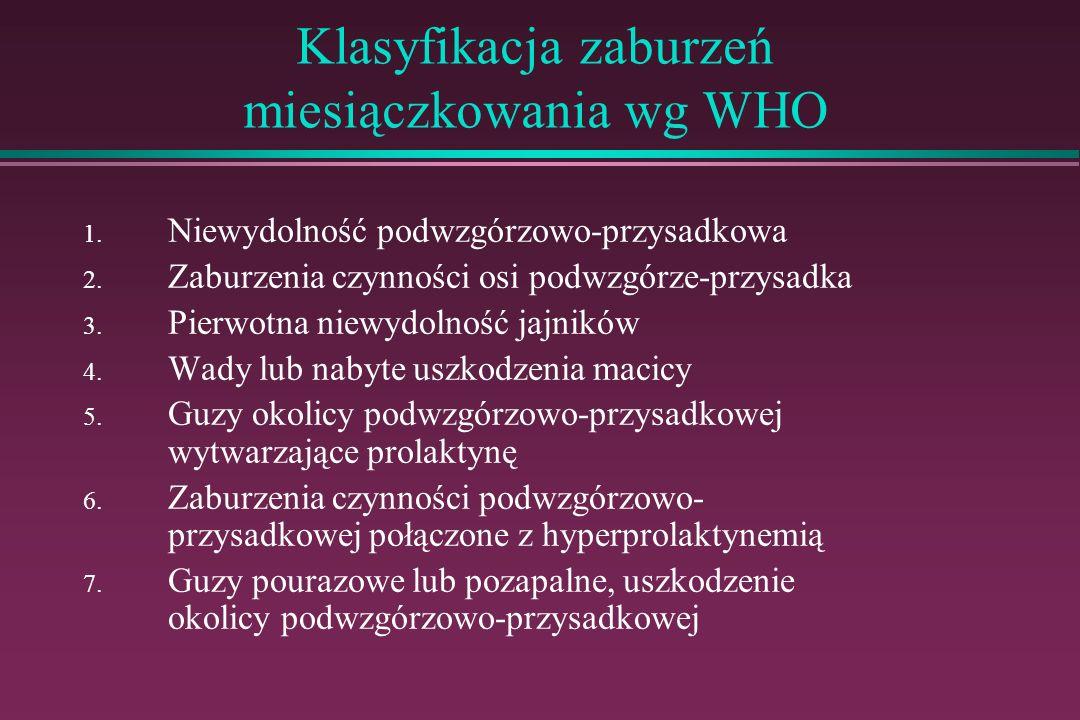 Klasyfikacja zaburzeń miesiączkowania wg WHO 1. Niewydolność podwzgórzowo-przysadkowa 2. Zaburzenia czynności osi podwzgórze-przysadka 3. Pierwotna ni