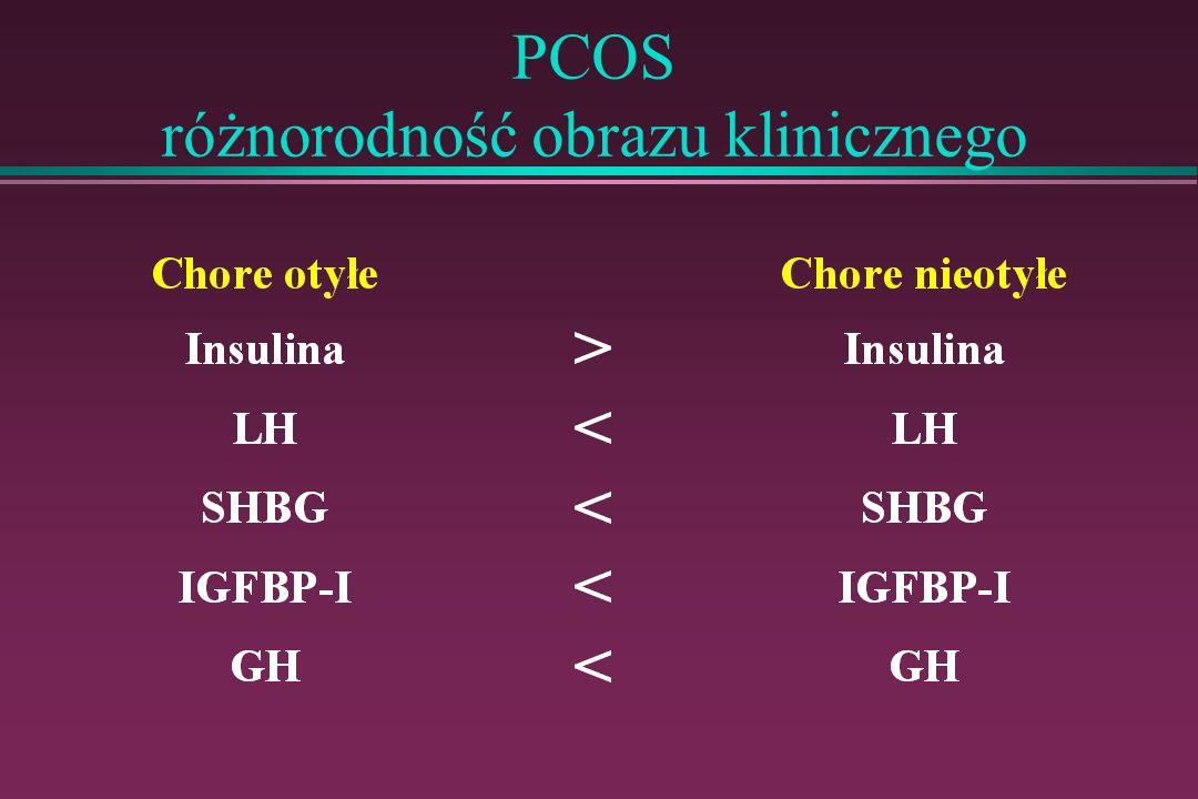 PCOS różnorodność obrazu klinicznego
