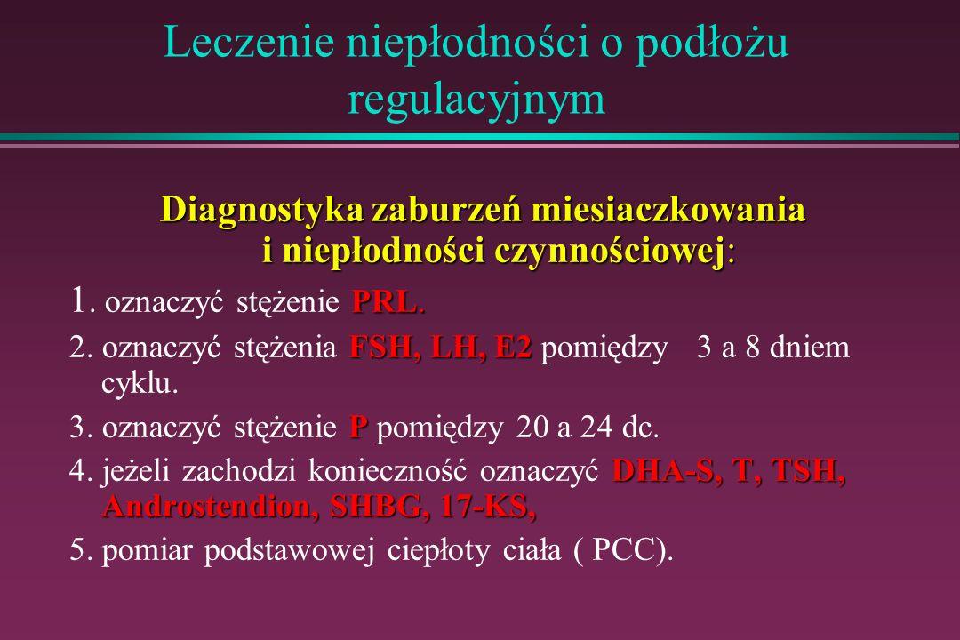 Leczenie niepłodności o podłożu regulacyjnym Diagnostyka zaburzeń miesiaczkowania i niepłodności czynnościowej: PRL. 1. oznaczyć stężenie PRL. FSH, LH