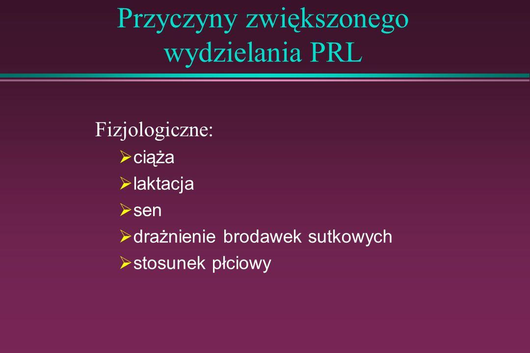 Przyczyny zwiększonego wydzielania PRL Fizjologiczne: ciąża laktacja sen drażnienie brodawek sutkowych stosunek płciowy