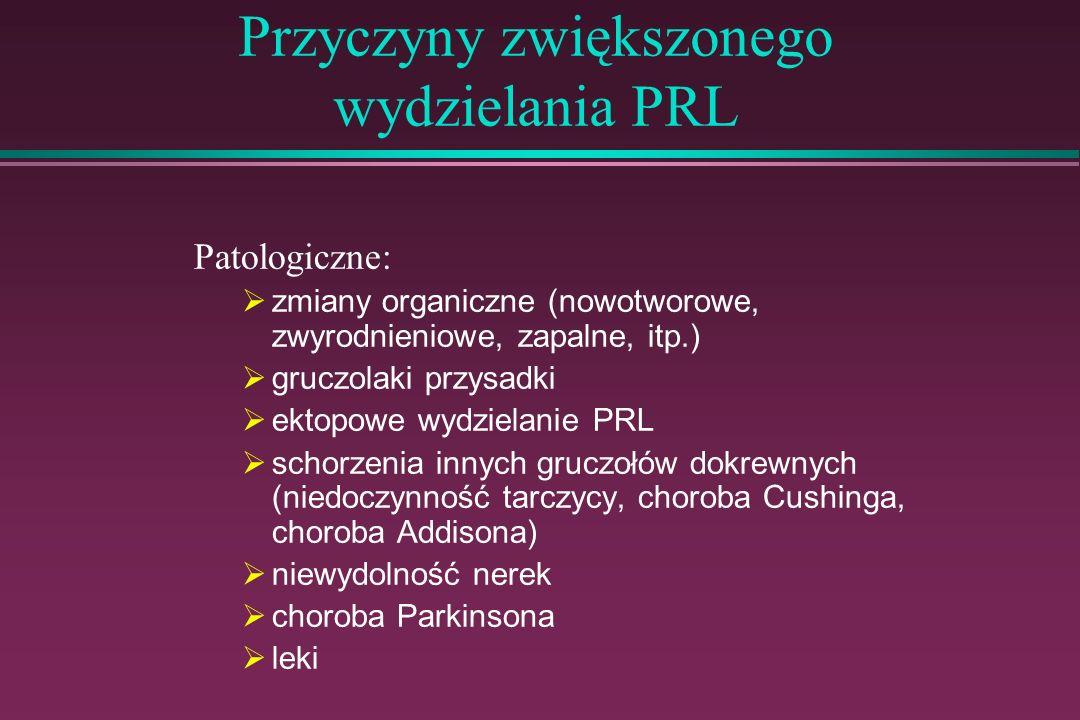 Przyczyny zwiększonego wydzielania PRL Patologiczne: zmiany organiczne (nowotworowe, zwyrodnieniowe, zapalne, itp.) gruczolaki przysadki ektopowe wydz