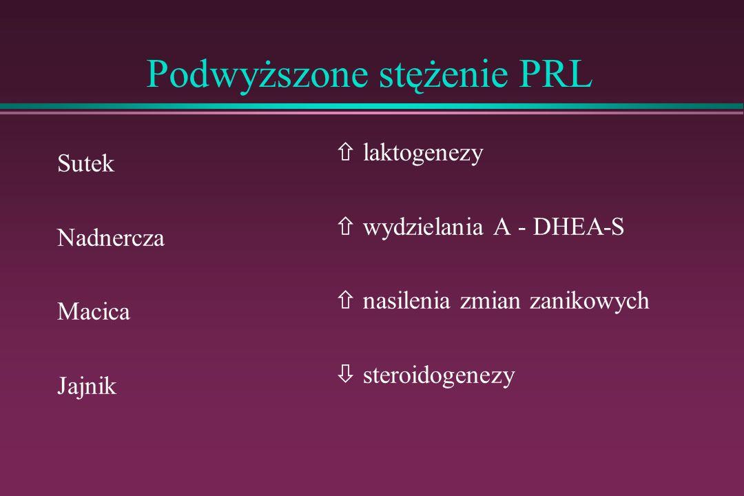 Podwyższone stężenie PRL Sutek Nadnercza Macica Jajnik laktogenezy wydzielania A - DHEA-S nasilenia zmian zanikowych steroidogenezy