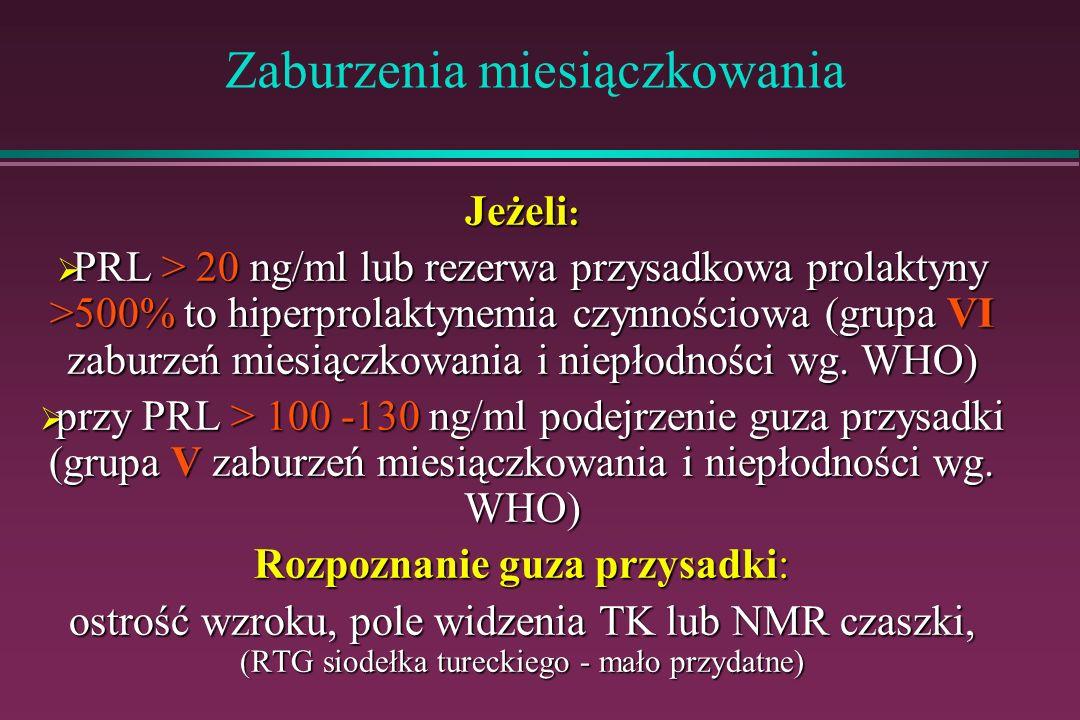 Zaburzenia miesiączkowania Jeżeli : PRL > 20 ng/ml lub rezerwa przysadkowa prolaktyny >500% to hiperprolaktynemia czynnościowa (grupa VI zaburzeń mies